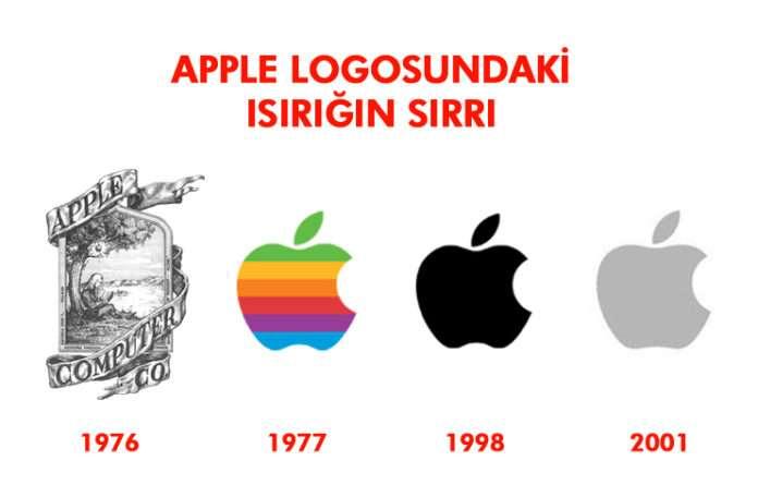 Apple logosundaki elmanın neden ısırılmış olduğunu biliyor musunuz?