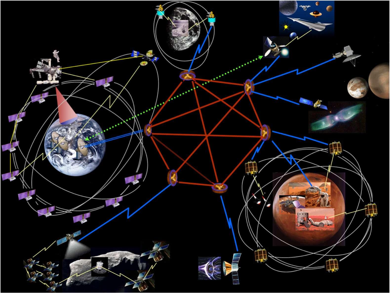 NASA internetin derin uzaya yayılmasını sağlıyor