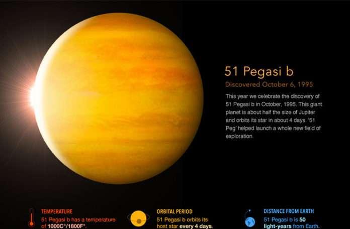 Bilim adamları yeni bir metot ile dünyadan 50 ışık yılı uzaklıktaki bir gezegende su kalıntıları buldu
