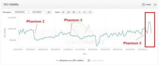 rollingstone.com PHantom 2 mağduru, Phantom 3 mağduru