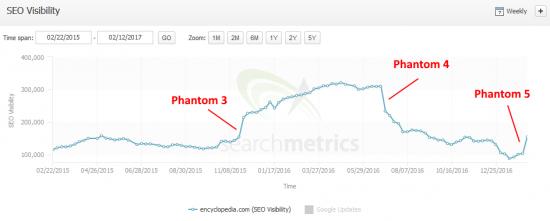 encylopedia.com Phantom 4 mağduru