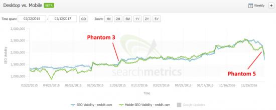 Reddit Phantom 5 kaybedeni