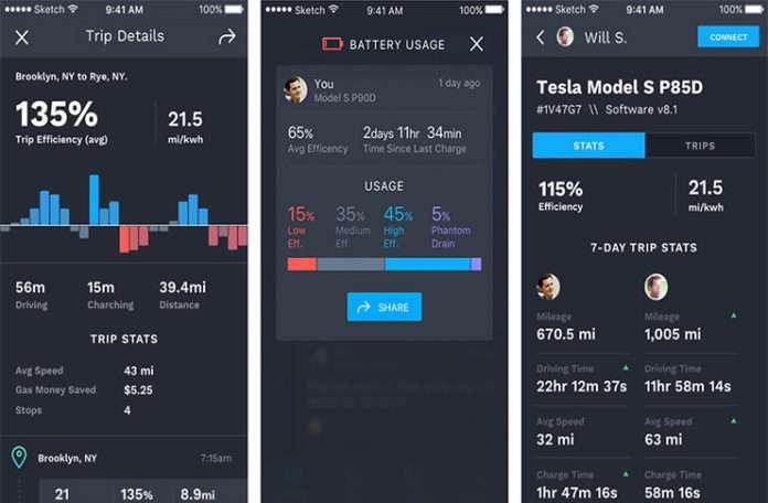 Mobil uygulama tonla yeni bilgiyi kullanıcılarına sunuyor