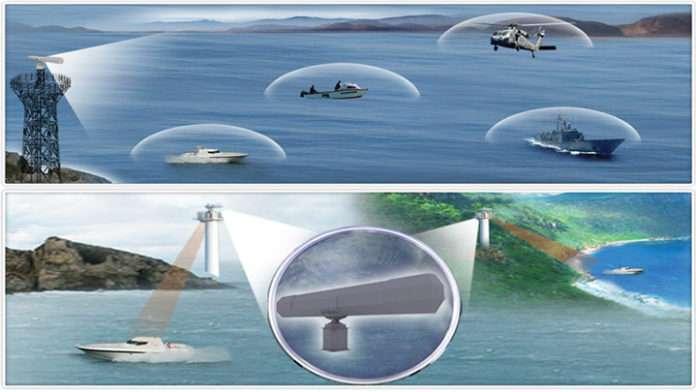 Serdar Sahil Gözetleme Radarı