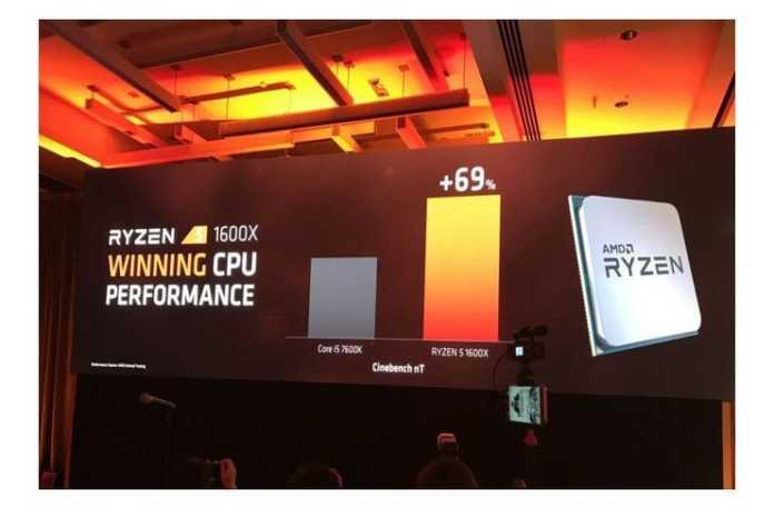AMD Ryzen işlemcisi sistem konfigürasyonu