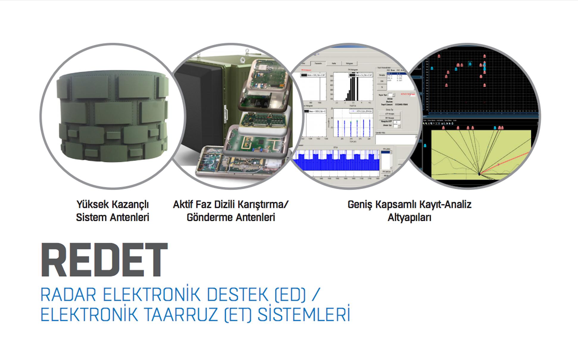 Aselsan Radar ED/ET Sistemleri