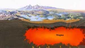 """""""Magma rezervinin neye benzediğine dair konseptimiz değişmek zorunda"""""""