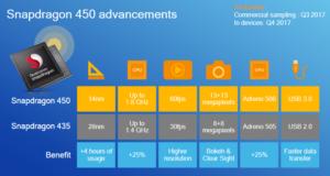 Qualcomm, yeni işlemcisi Snapdragon 450'yi tanıttı