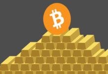 Ray Kurzweil Bitcoin